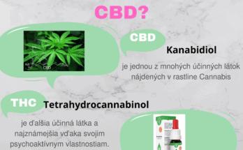 čo je CBD, Čo je THC