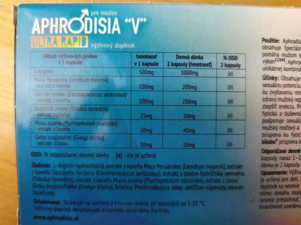 zloženie Aphrodisia Ultra Rapid