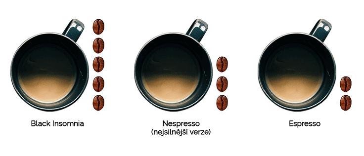 Porovnanie káv - black insomnia